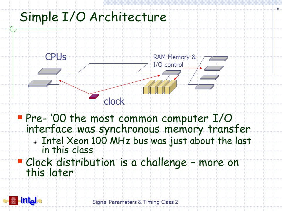 6 Signal Parameters & Timing Class 2 Simple I/O Architecture Pre- 00 the most common computer I/O interface was synchronous memory transfer Intel Xeon