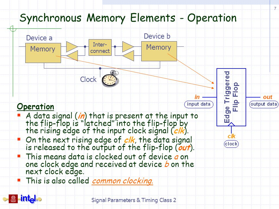 7 Signal Parameters & Timing Class 2 Synchronous Memory Elements - Operation Operation A data signal (in) that is present at the input to the flip-flo