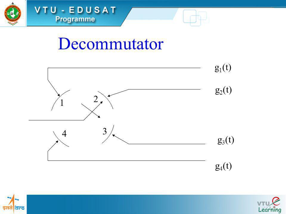 Commutator Arrangement g 1 (t) g 2 (t) g 3 (t) g 4 (t)