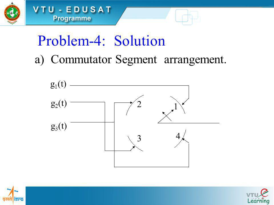 Problem-4 Three independent message signals of bandwidths 1KHz, 1KHz and 2KHz respectively are to be transmitted using TDM scheme.