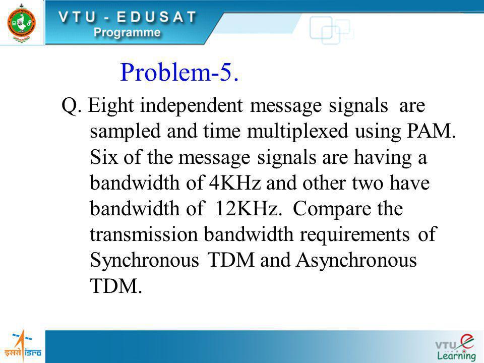 Problem-4: Solution b)Total number of Samples to be transmitted per second = 8K samples/sec. Number of Commutator segments = 4 Speed of Commutator = 2