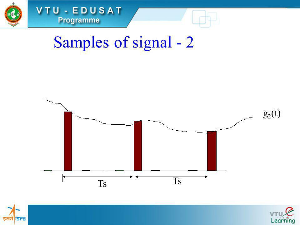 Samples of Signal -1 time 0Ts2Ts g 1 (t)