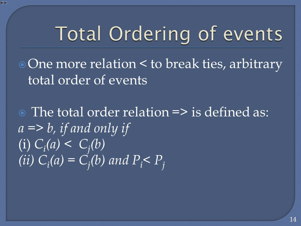 One more relation < to break ties, arbitrary total order of events The total order relation => is defined as: a => b, if and only if (i) C i (a) < C j