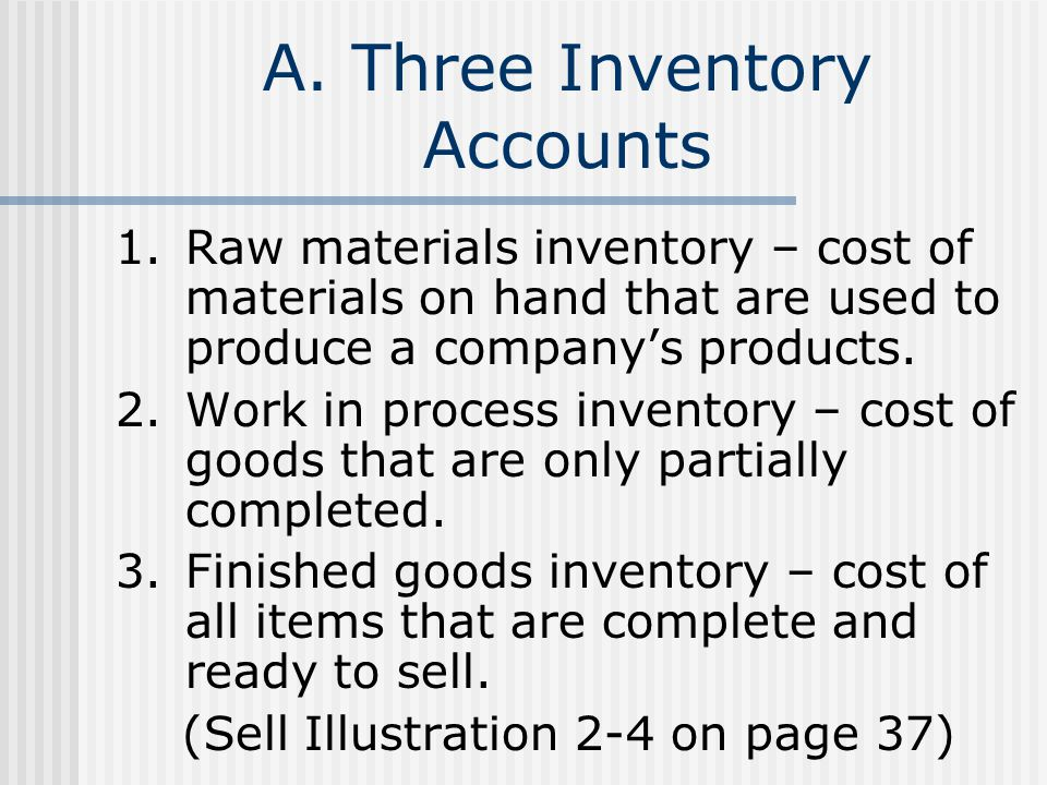 A. Three Inventory Accounts 1.Raw materials inventory – cost of materials on hand that are used to produce a companys products. 2.Work in process inve