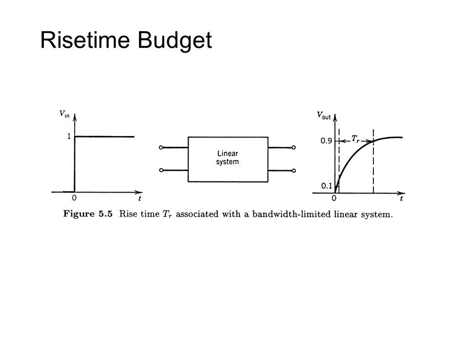 Risetime Budget