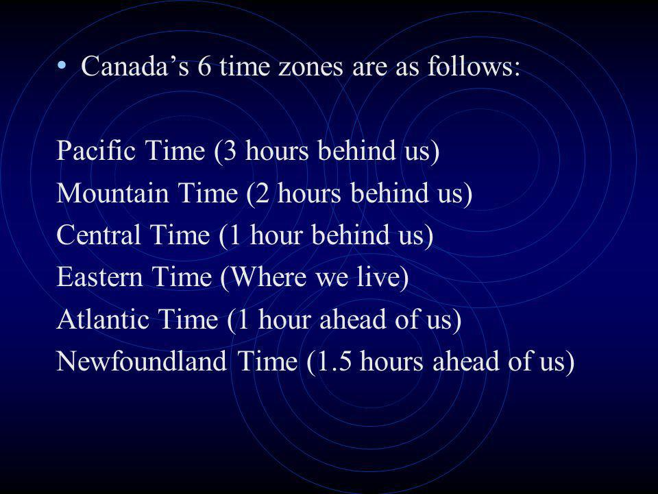 THE TIMEZONE RULE Going East : ADD Time! Going West: SUBTRACT Time! Generally 1 hour per time zone.