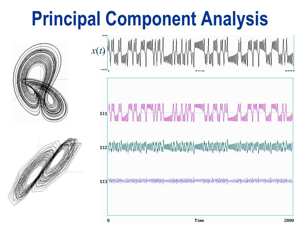 Principal Component Analysis x(t)x(t)