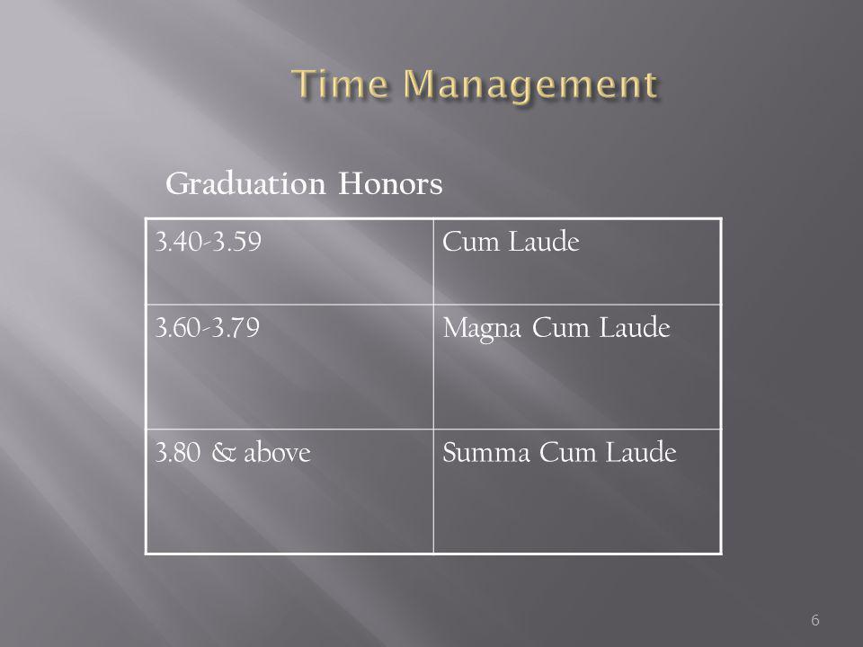 Graduation Honors 3.40-3.59Cum Laude 3.60-3.79Magna Cum Laude 3.80 & aboveSumma Cum Laude 6