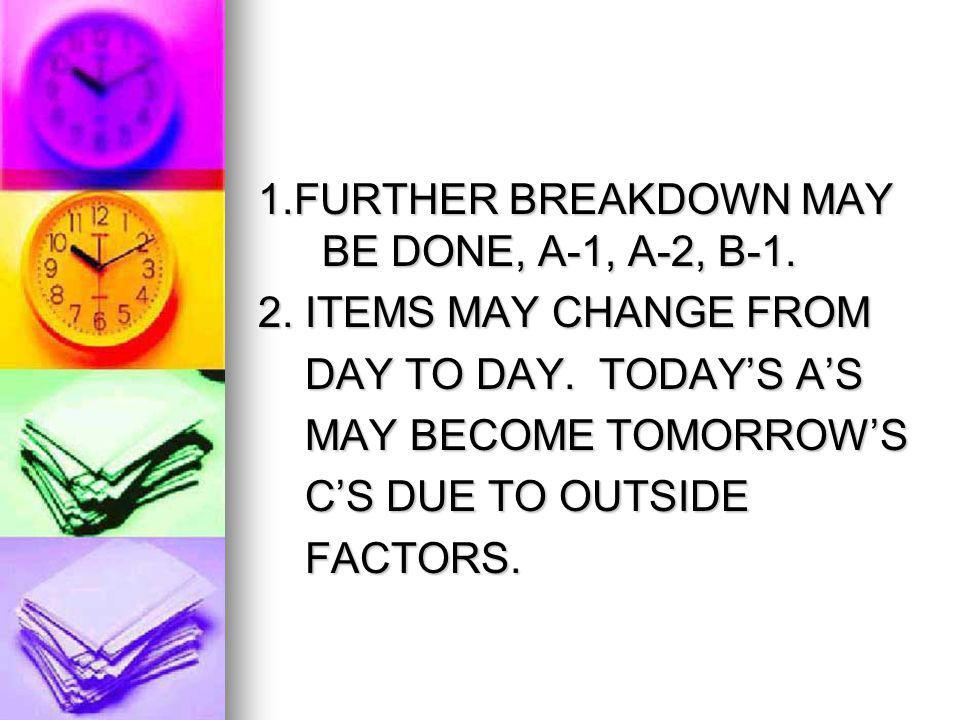 1.FURTHER BREAKDOWN MAY BE DONE, A-1, A-2, B-1. 2.