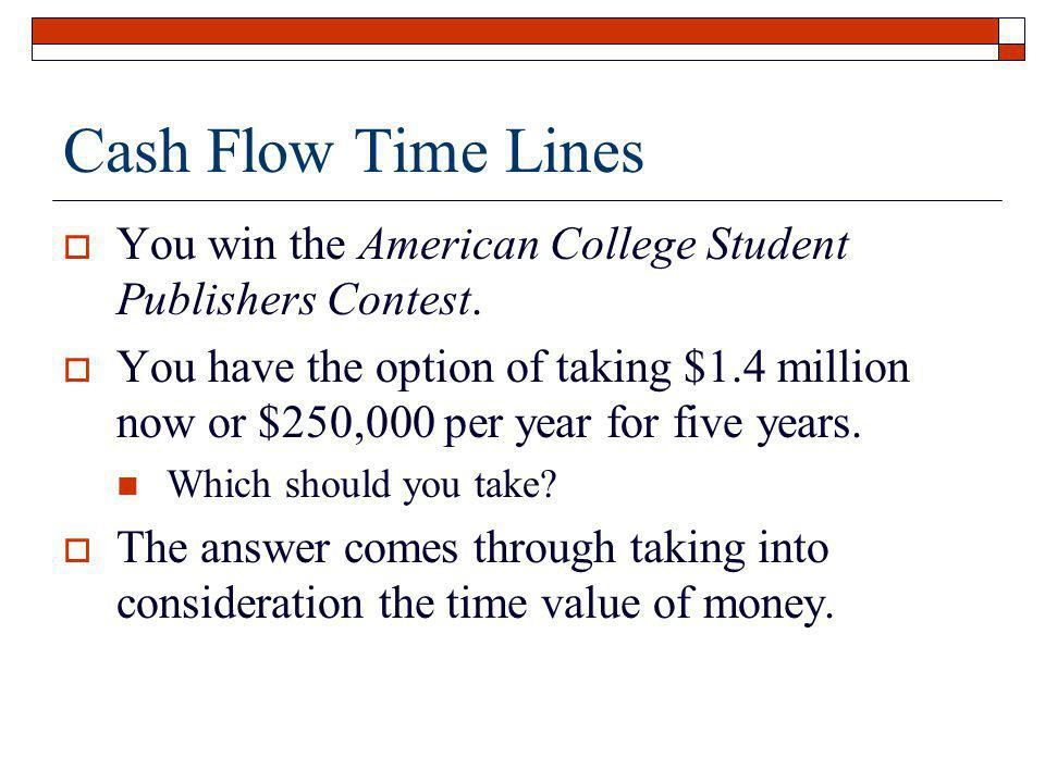 Cash Flow Time Lines You win the American College Student Publishers Contest. You have the option of taking $1.4 million now or $250,000 per year for