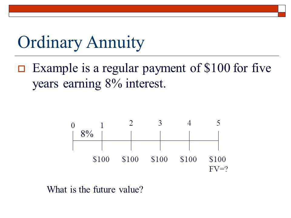 Ordinary Annuity Example is a regular payment of $100 for five years earning 8% interest. 01 2345 $100 8% What is the future value? FV=?