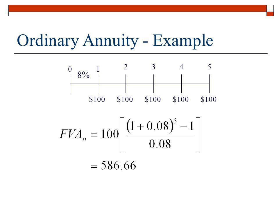 Ordinary Annuity - Example 01 2345 $100 8%