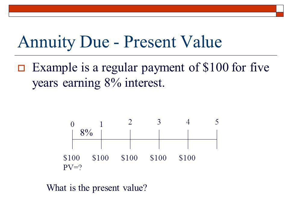 Annuity Due - Present Value Example is a regular payment of $100 for five years earning 8% interest. 01 2345 $100 8% What is the present value? PV=?