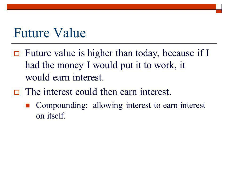 Future Value Future value is higher than today, because if I had the money I would put it to work, it would earn interest. The interest could then ear