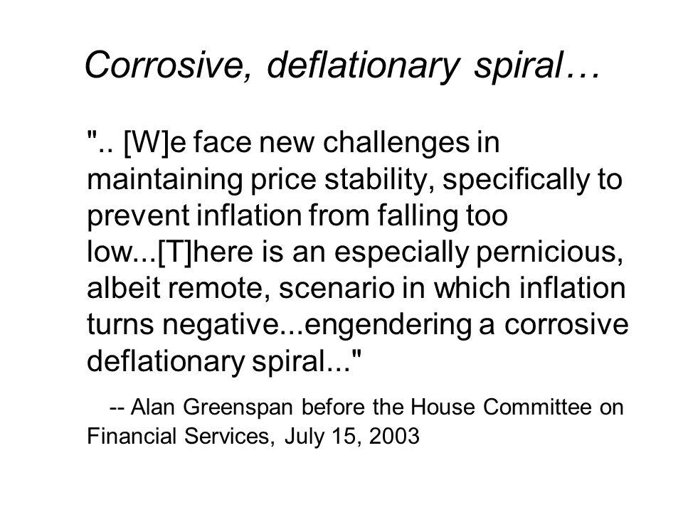 Corrosive, deflationary spiral…