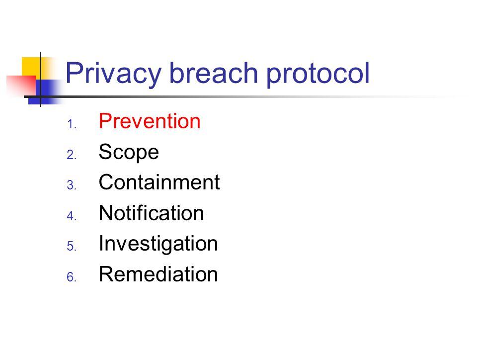 Privacy breach protocol 1. Prevention 2. Scope 3. Containment 4. Notification 5. Investigation 6. Remediation