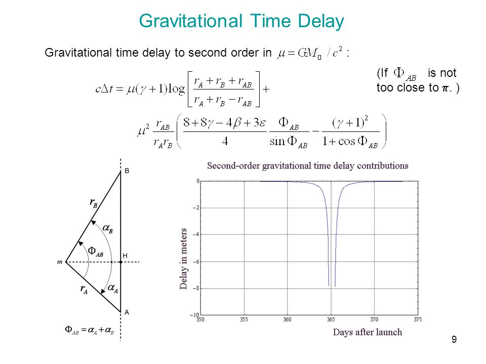 10 Noise Analysis We model the logarithmic time delay expression that will be observed by We assume optimal Wiener filtering of the data can be used to extract the value of :