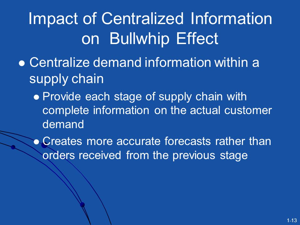1-13 Impact of Centralized Information on Bullwhip Effect Centralize demand information within a supply chain Provide each stage of supply chain with
