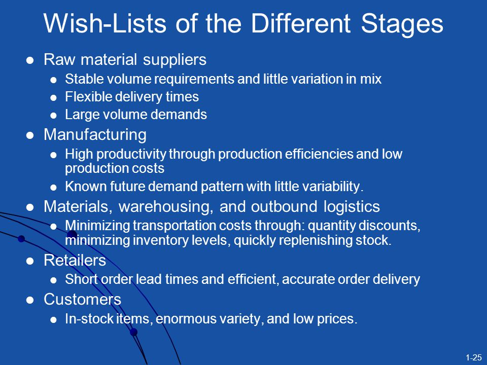 1-25 Wish-Lists of the Different Stages Raw material suppliers Stable volume requirements and little variation in mix Flexible delivery times Large vo