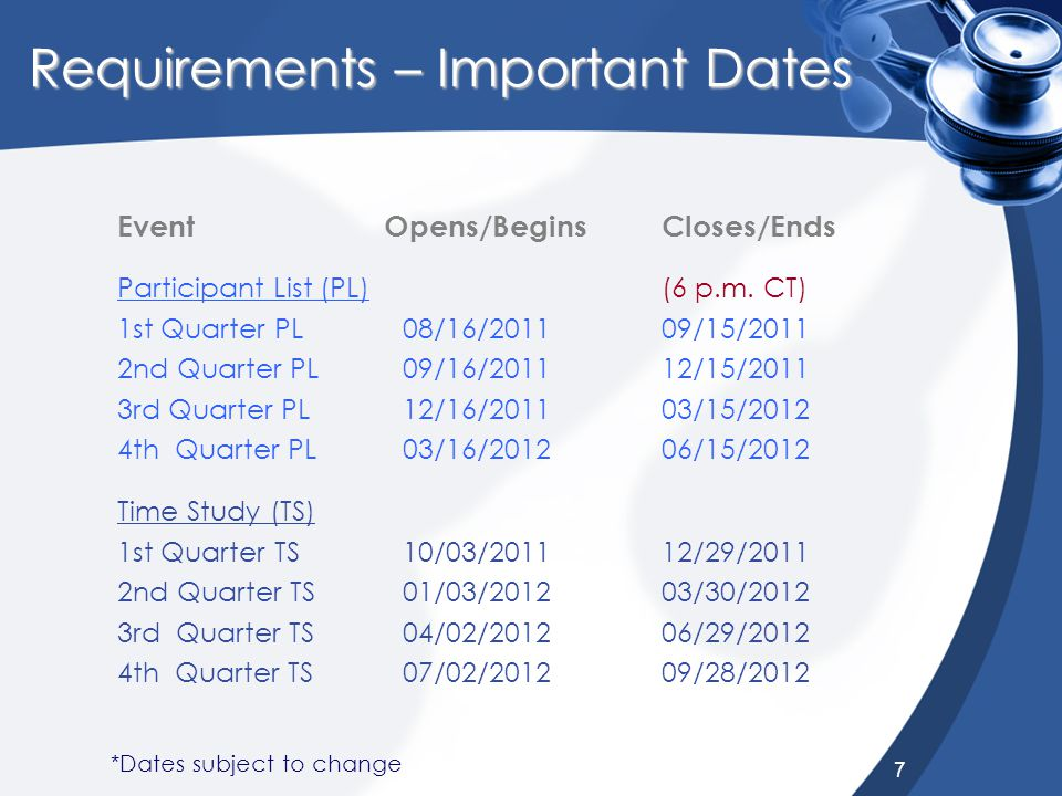 7 EventOpens/Begins Closes/Ends Participant List (PL)(6 p.m. CT) 1st Quarter PL 08/16/2011 09/15/2011 2nd Quarter PL 09/16/201112/15/2011 3rd Quarter