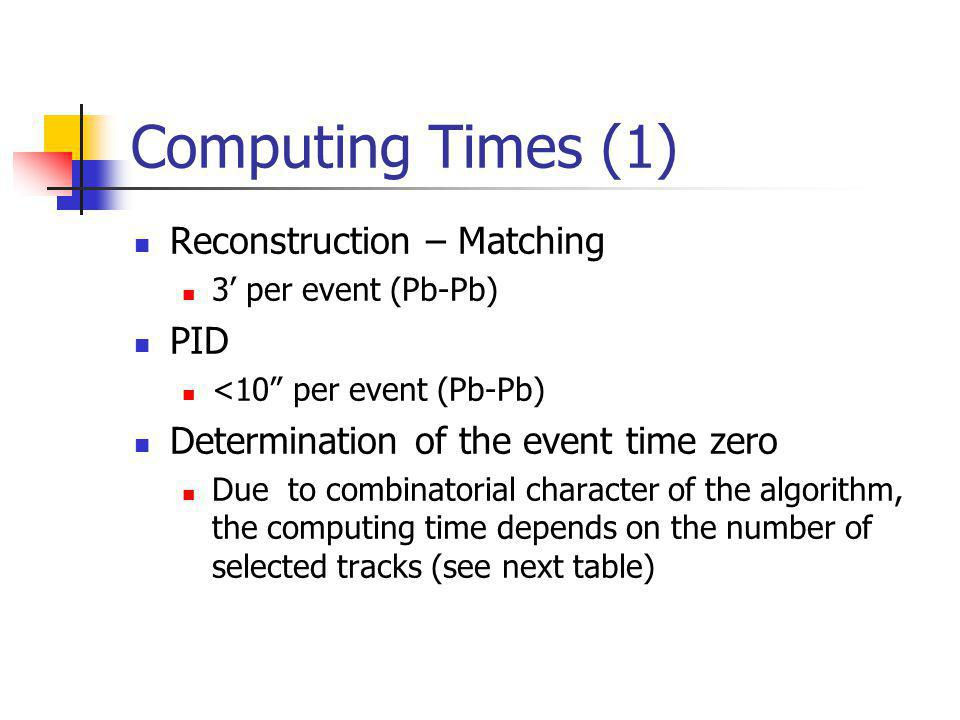 Computing Times (1) Reconstruction – Matching 3 per event (Pb-Pb) PID <10 per event (Pb-Pb) Determination of the event time zero Due to combinatorial character of the algorithm, the computing time depends on the number of selected tracks (see next table)
