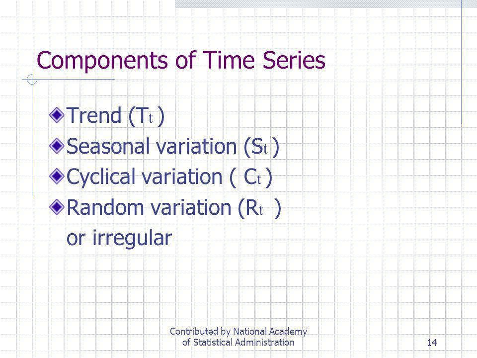 14 Components of Time Series Trend (T t ) Seasonal variation (S t ) Cyclical variation ( C t ) Random variation (R t ) or irregular Contributed by Nat