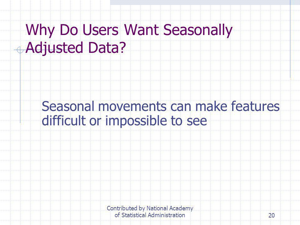 20 Why Do Users Want Seasonally Adjusted Data? Seasonal movements can make features difficult or impossible to see Contributed by National Academy of