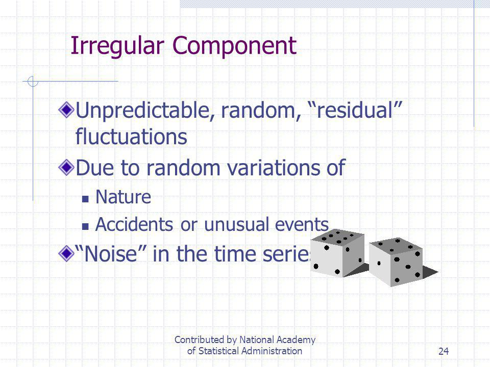 24 Irregular Component Unpredictable, random, residual fluctuations Due to random variations of Nature Accidents or unusual events Noise in the time s