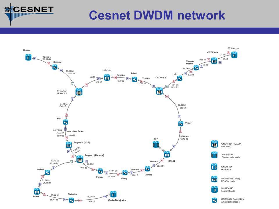 Cesnet DWDM network