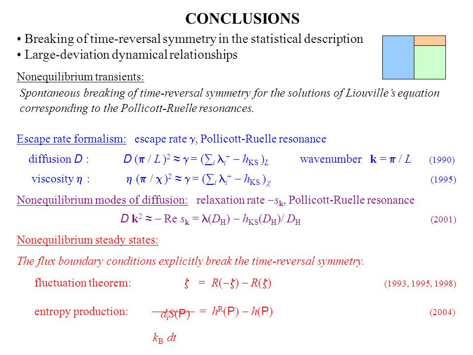 CONCLUSIONS Breaking of time-reversal symmetry in the statistical description Large-deviation dynamical relationships Nonequilibrium transients: Spontaneous breaking of time-reversal symmetry for the solutions of Liouvilles equation corresponding to the Pollicott-Ruelle resonances.