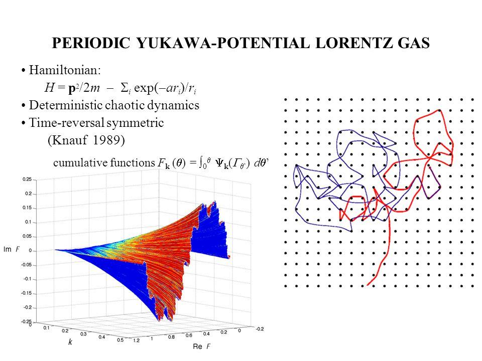PERIODIC YUKAWA-POTENTIAL LORENTZ GAS Hamiltonian: H = p 2 /2m i exp( ar i )/r i Deterministic chaotic dynamics Time-reversal symmetric (Knauf 1989) cumulative functions F k ( ) = 0 k ( ) d