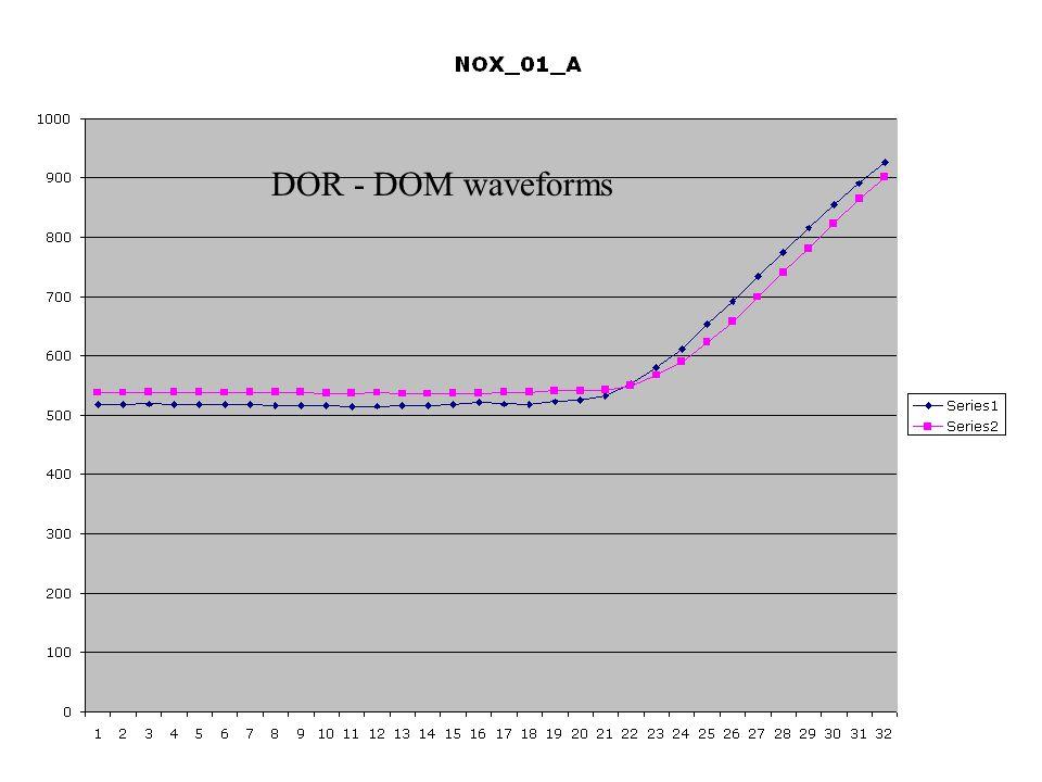 DOR - DOM waveforms