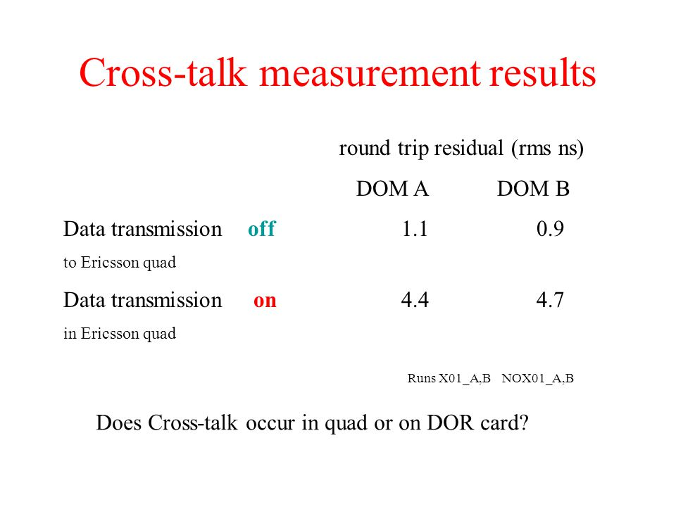 Cross-talk measurement results round trip residual (rms ns) DOM A DOM B Data transmission off1.10.9 to Ericsson quad Data transmission on4.44.7 in Eri