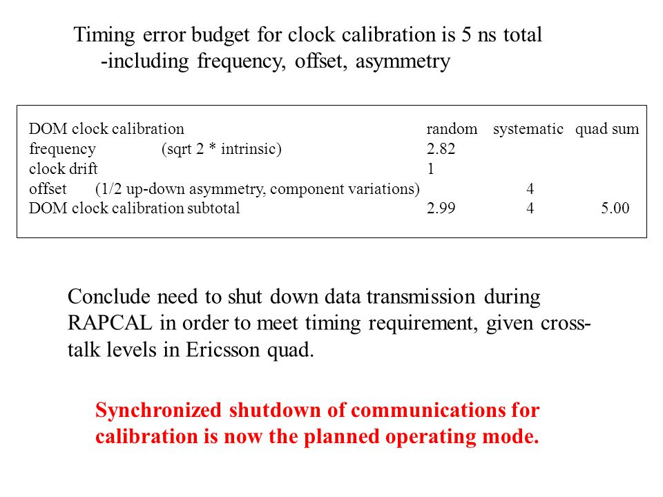 Timing error budget for clock calibration is 5 ns total -including frequency, offset, asymmetry DOM clock calibration randomsystematic quad sum frequency(sqrt 2 * intrinsic)2.82 clock drift1 offset(1/2 up-down asymmetry, component variations) 4 DOM clock calibration subtotal2.99 4 5.00 Conclude need to shut down data transmission during RAPCAL in order to meet timing requirement, given cross- talk levels in Ericsson quad.