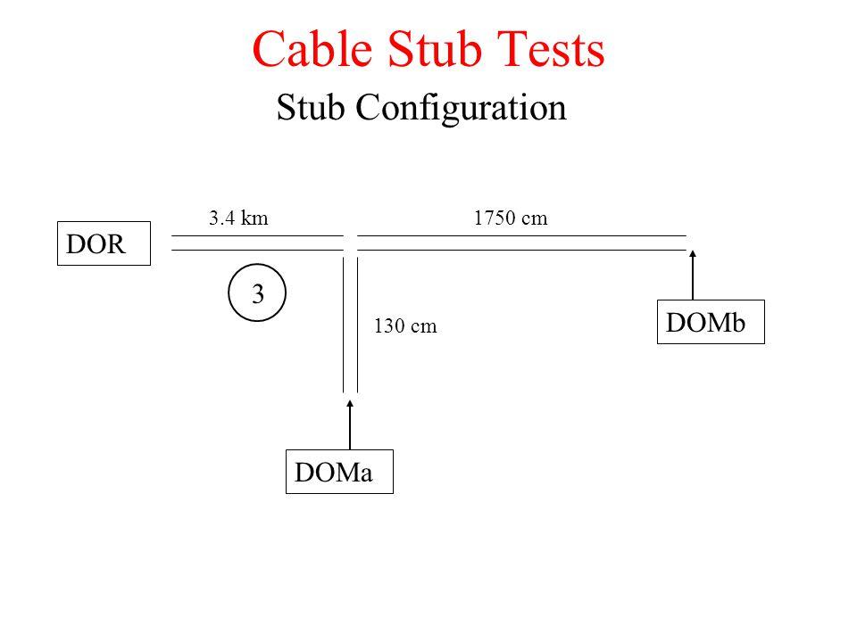 Cable Stub Tests Stub Configuration DOR DOMb DOMa 130 cm 1750 cm3.4 km 3