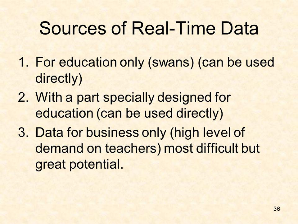 36 Sources of Real-Time Data 1.For education only (swans) (can be used directly) 2.With a part specially designed for education (can be used directly)