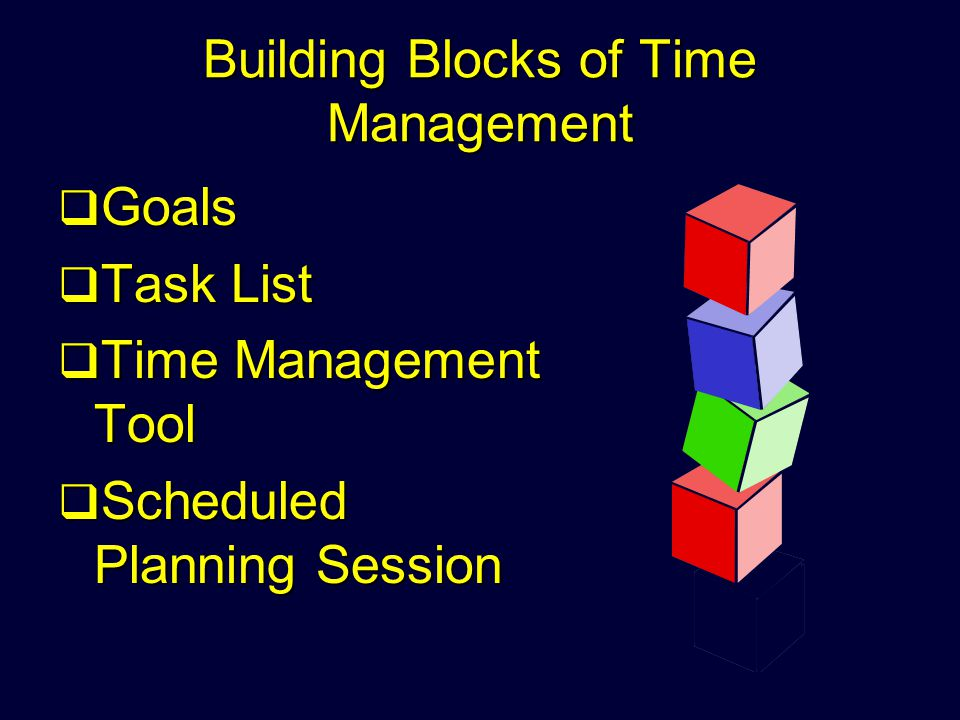 Building Blocks of Time Management Goals Goals Task List Task List Time Management Tool Time Management Tool Scheduled Planning Session Scheduled Plan