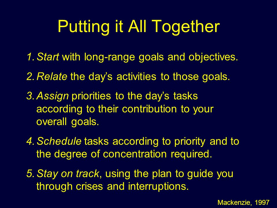 Putting it All Together Mackenzie, 1997 1.Start with long-range goals and objectives. 2.Relate the days activities to those goals. 3.Assign priorities