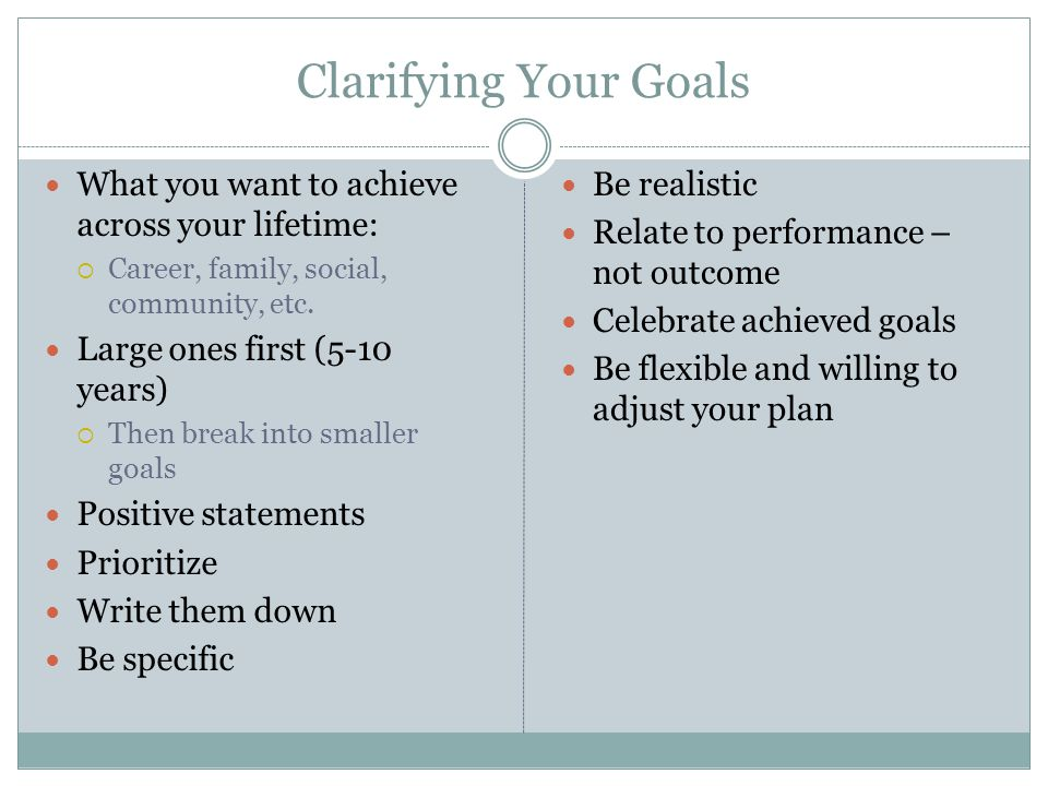 Clarifying Your Goals What you want to achieve across your lifetime: Career, family, social, community, etc.