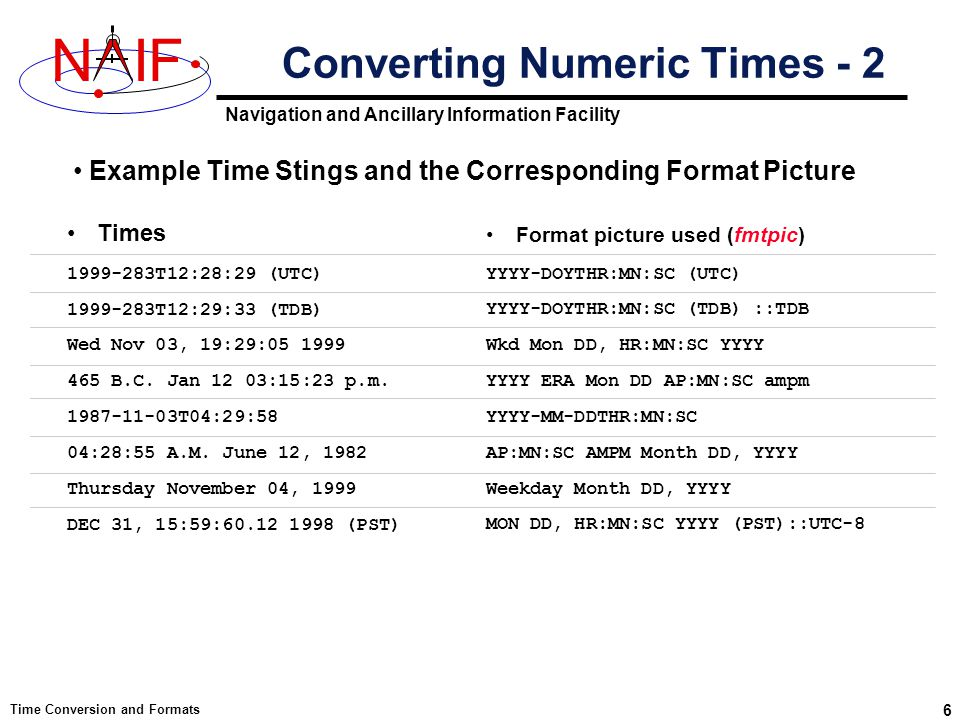Navigation and Ancillary Information Facility NIF Time Conversion and Formats 7 Ephemeris Time to Spacecraft Clock Strings –SCE2S (scid, et, SCLKCH ) »Requires both LSK and SCLK Ticks to Spacecraft Clock Strings –SCDECD (scid, sclkdp, SCLKCH ) »Requires SCLK »SCLK string examples: 1/1487147147.203 (Cassini, MGS) 1/05812:00:001 (Voyager 1 and 2) Ephemeris Time to Local Solar Time Strings –ET2LST( et, body, long, type, HR, MN, SC, TIME, AMPM ) »Requires SPK, PCK Converting Numeric Times - 3