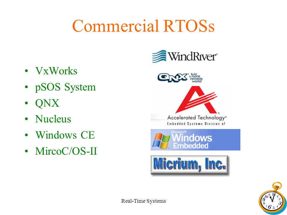 Real-Time Systems Commercial RTOSs VxWorks pSOS System QNX Nucleus Windows CE MircoC/OS-II