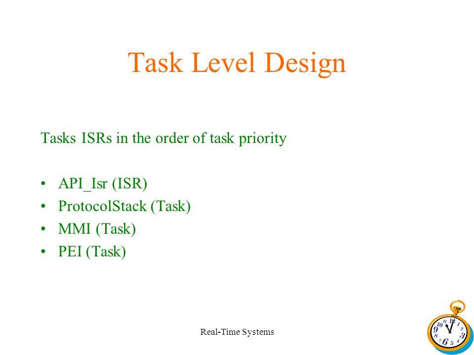 Real-Time Systems Task Level Design Tasks ISRs in the order of task priority API_Isr (ISR) ProtocolStack (Task) MMI (Task) PEI (Task)