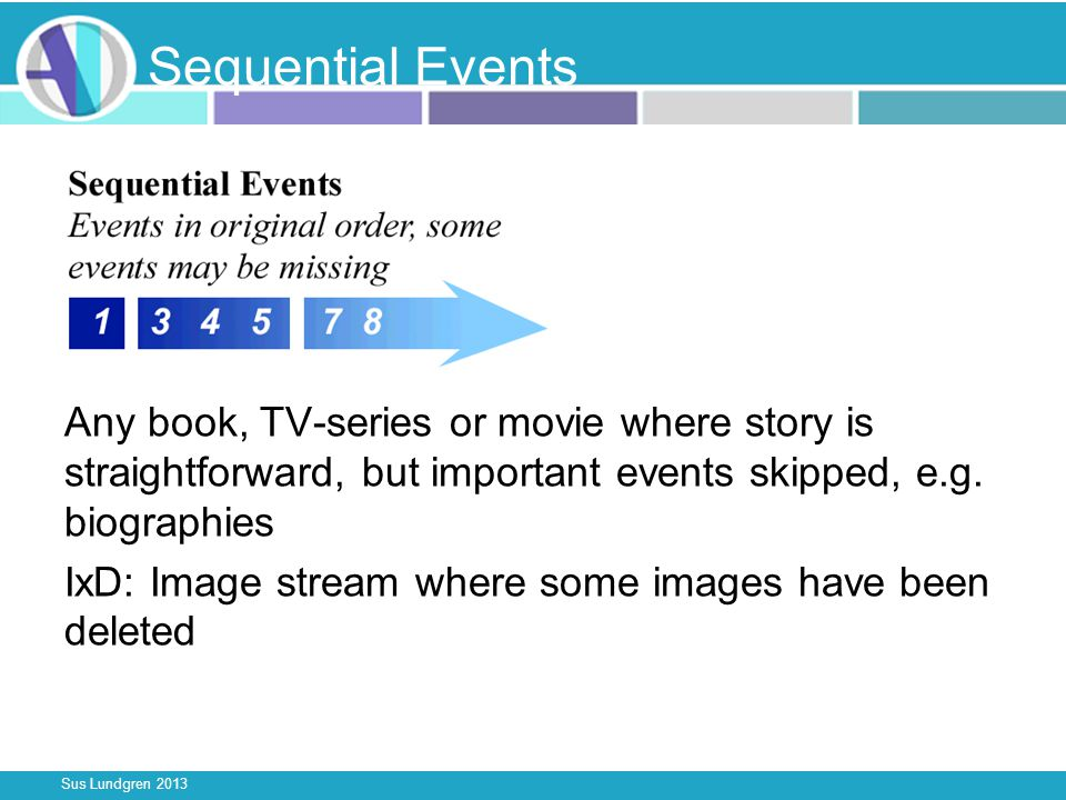 Sus Lundgren 2013 Sequential Events Any book, TV-series or movie where story is straightforward, but important events skipped, e.g.