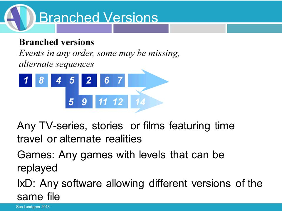 Sus Lundgren 2013 Branched Versions Any TV-series, stories or films featuring time travel or alternate realities Games: Any games with levels that can be replayed IxD: Any software allowing different versions of the same file