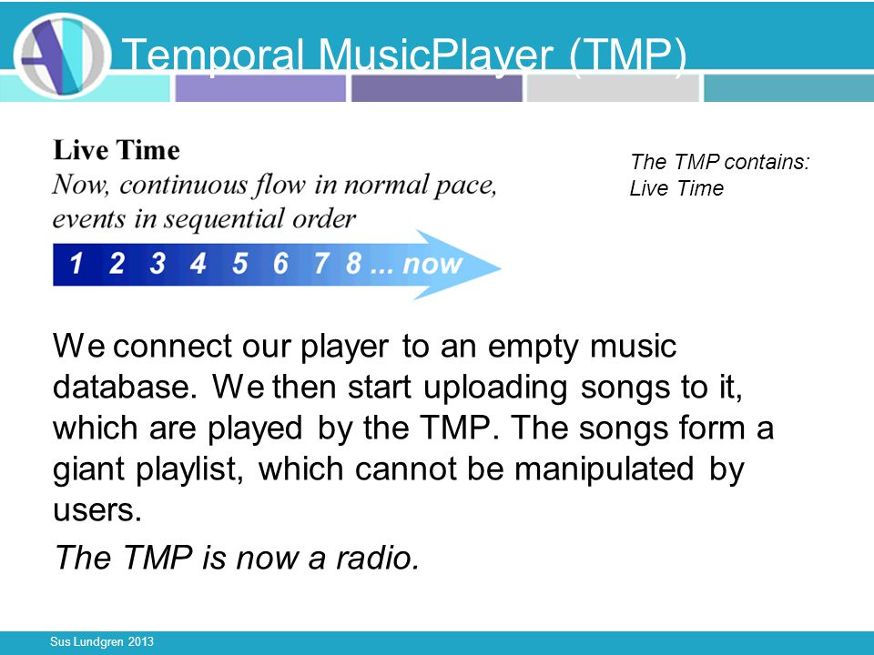 Sus Lundgren 2013 Temporal MusicPlayer (TMP) We connect our player to an empty music database.