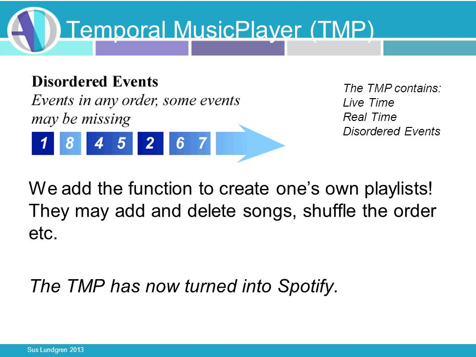 Sus Lundgren 2013 Temporal MusicPlayer (TMP) We add the function to create ones own playlists.
