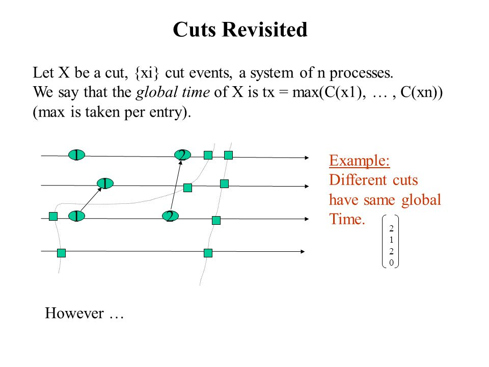 Cuts Revisited Let X be a cut, {xi} cut events, a system of n processes.