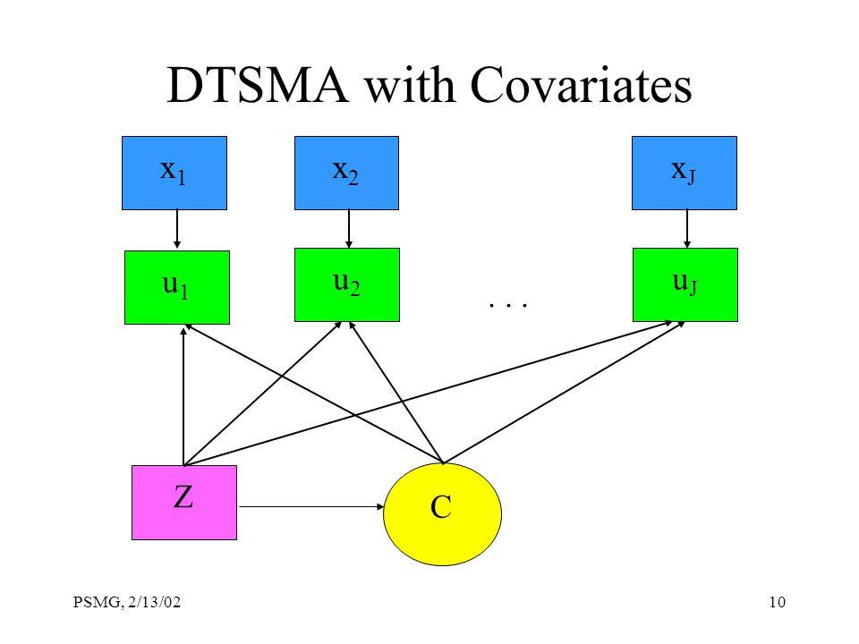 PSMG, 2/13/0210 DTSMA with Covariates C u1u1 u2u2 uJuJ... Z x1x1 x2x2 xJxJ