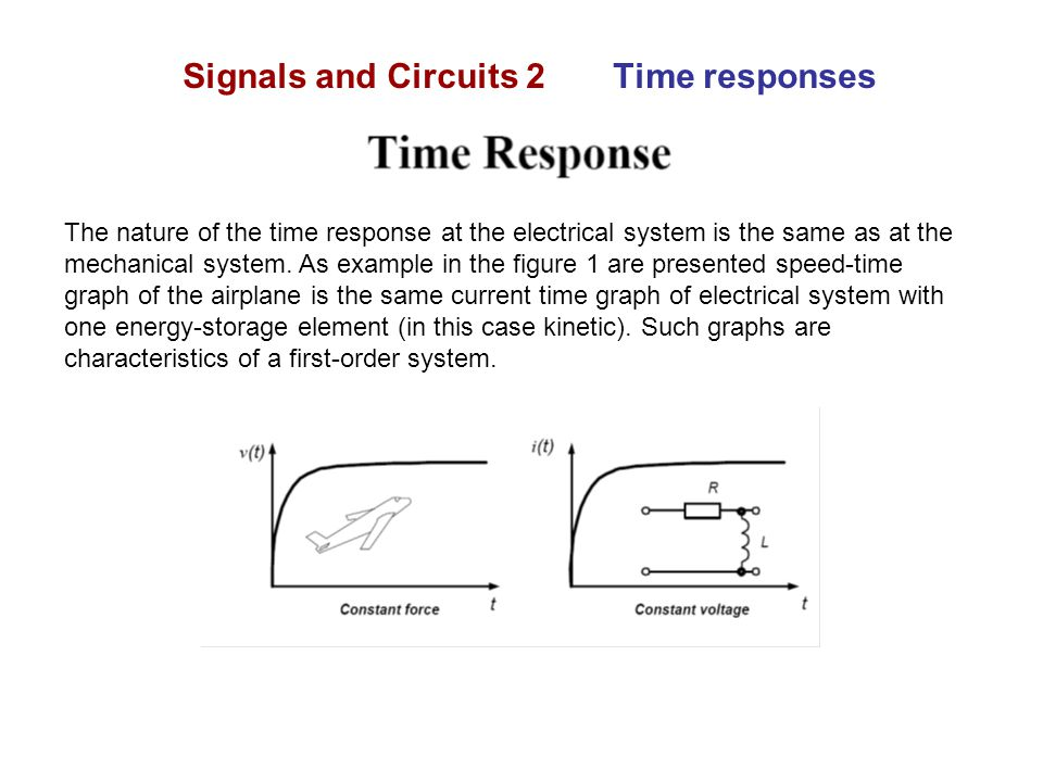 Signals and Circuits 2 Time responses The nature of the time response at the electrical system is the same as at the mechanical system.