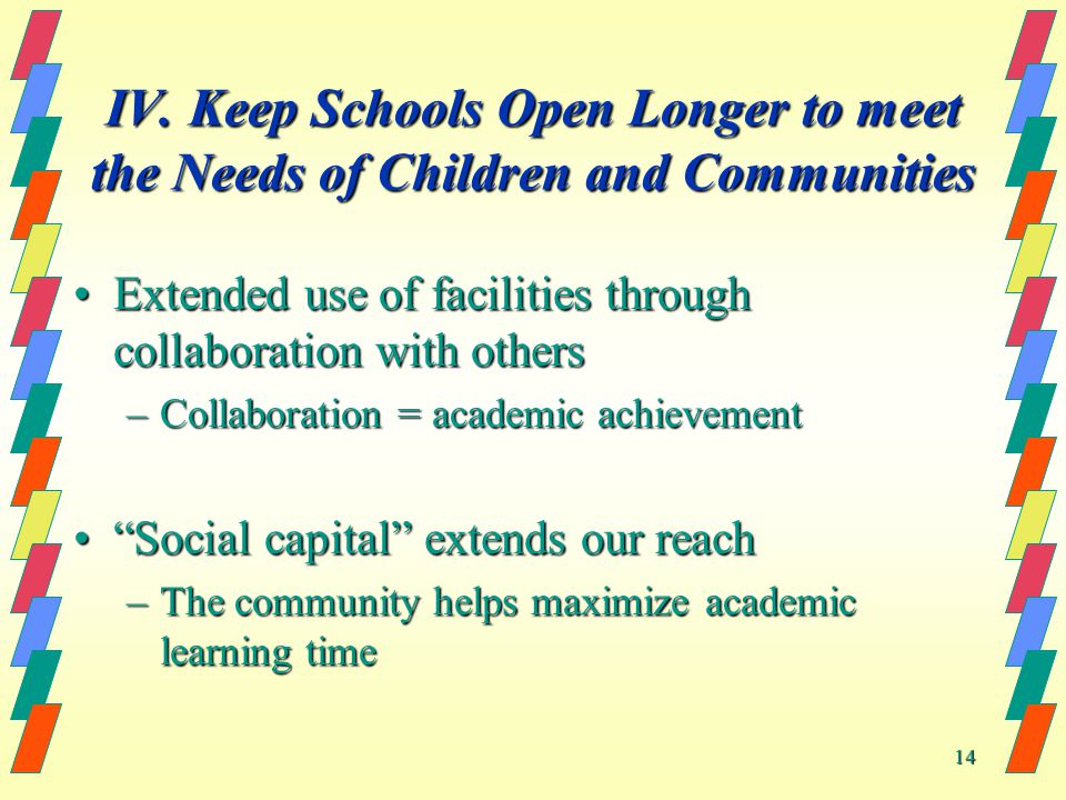 14 IV. Keep Schools Open Longer to meet the Needs of Children and Communities Extended use of facilities through collaboration with othersExtended use